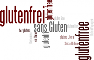 Word Cloud Glutenfrei