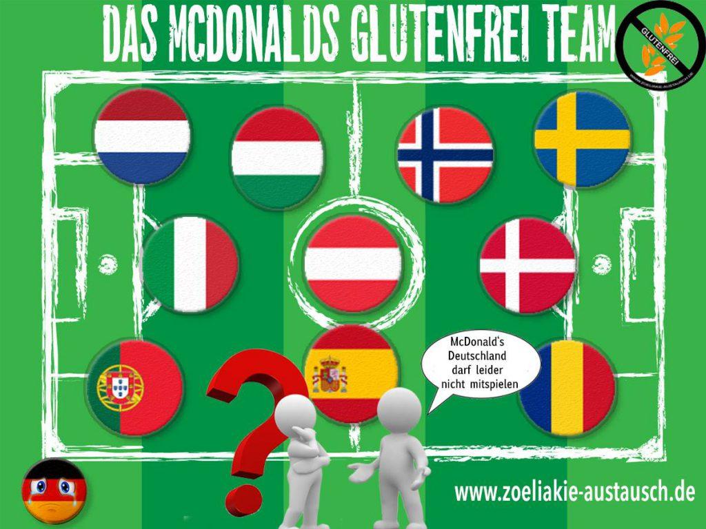 Deutschland darf nicht mitspielen