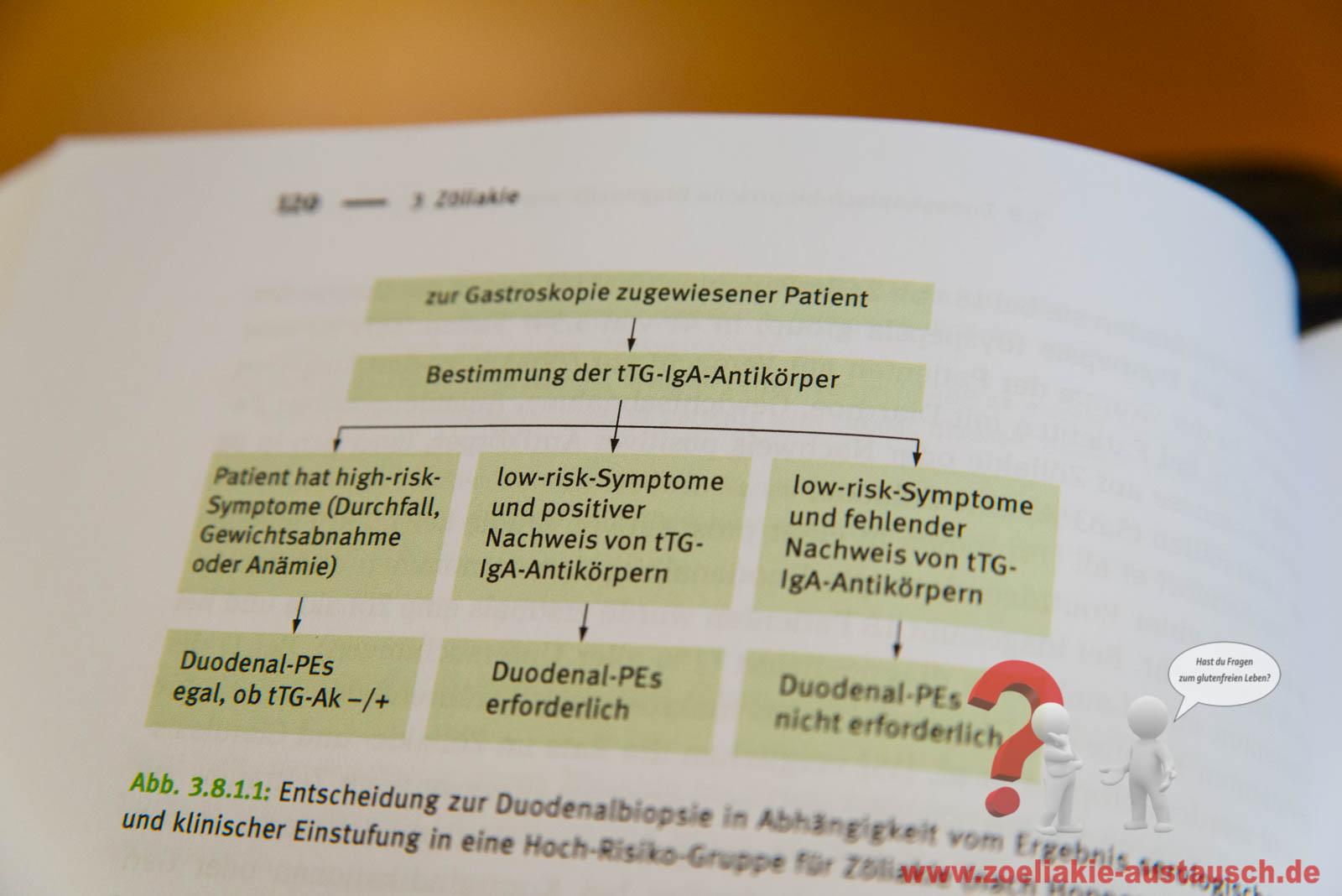 Gruyter-Leiss-Zoeliakie-20171224-JSC_4739