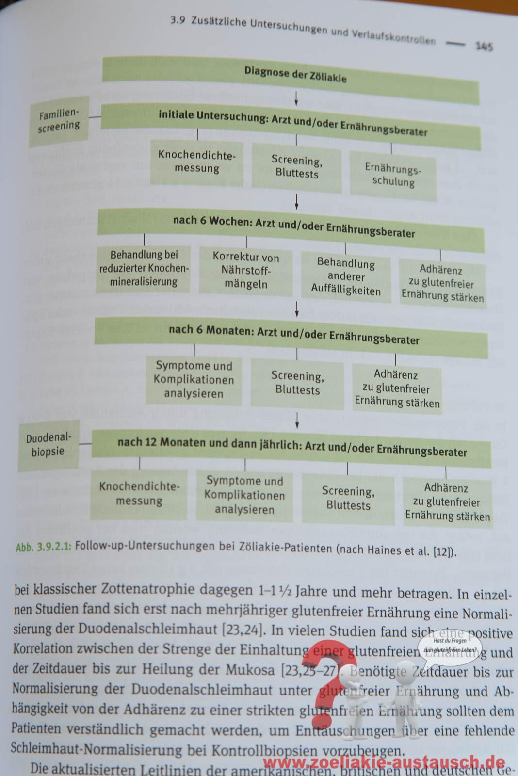 Gruyter-Leiss-Zoeliakie-20171224-JSC_4744