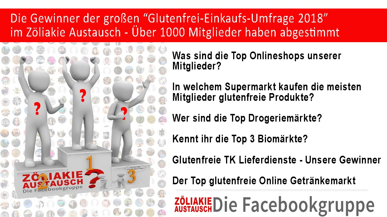 Titel-gewinner-Zoeliakie_Austausch_glutenfrei-einkaufsumfrage-2018