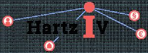 www.hartz4.net